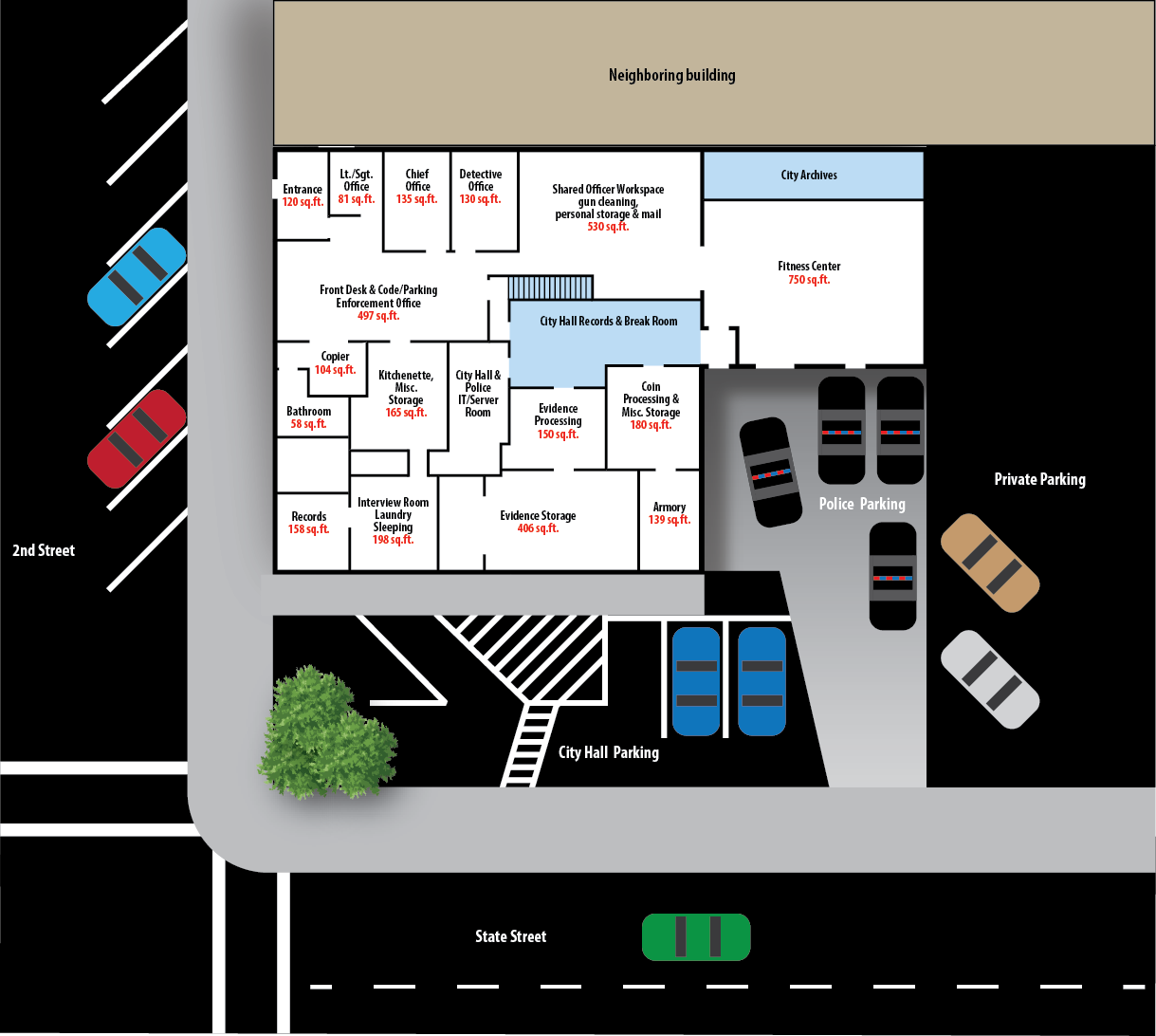 Existing Police Facility Site Plan