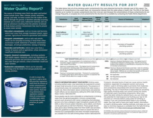 City of Hood River Water Quality Report