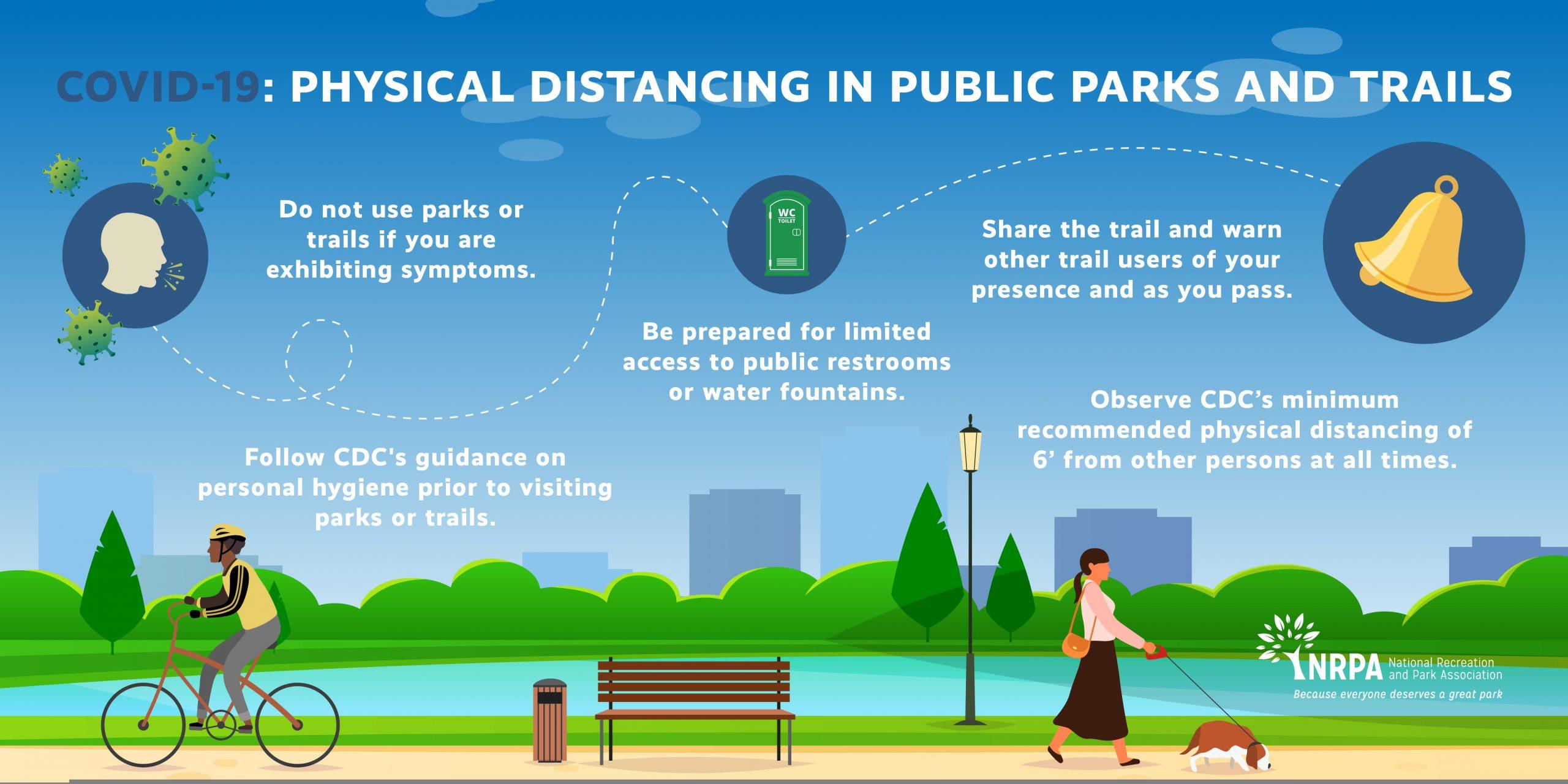 Most Neighborhood Parks Open